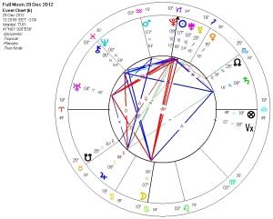 dolunay-25 aralık 2012