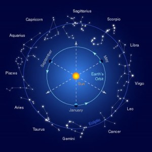 zodiac star signs[1]