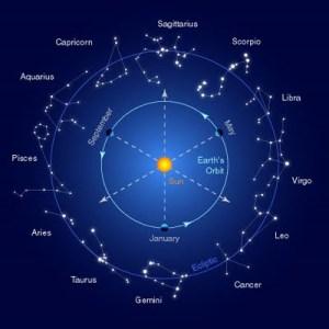 zodiac star signs[1]