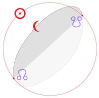 nodes-gregory