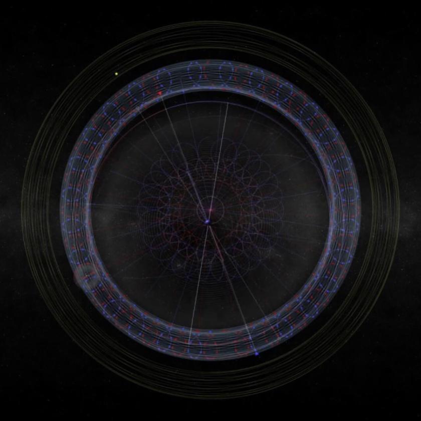 astrolojide-kadersel-noktalar